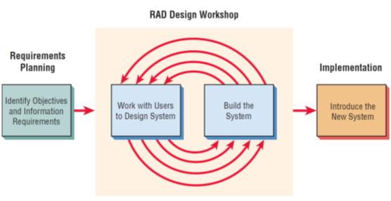 RAD_Design Workshop